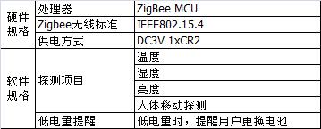 企业微信截图_15577153184558