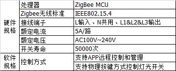 企业微信截图_15577161952513