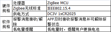 企业微信截图_15577151337267